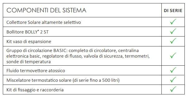 Cordivari SISTEMA TERMICO SOLARE B2 da 200 lt (BOLLY 2ST da 200 lt + ...