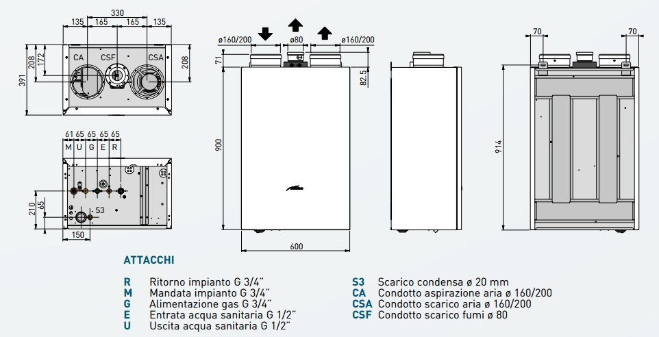 SIME Sistema Ibrido Compatto MURELLE REVOLUTION A++ (4.2 - 21.4kW ...