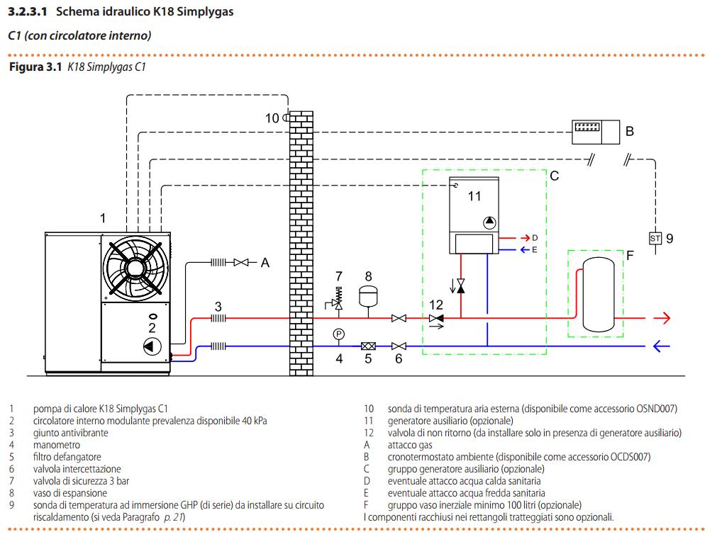 Schema impianto idraulico con pompa di calore for Schema impianto solare termico dwg
