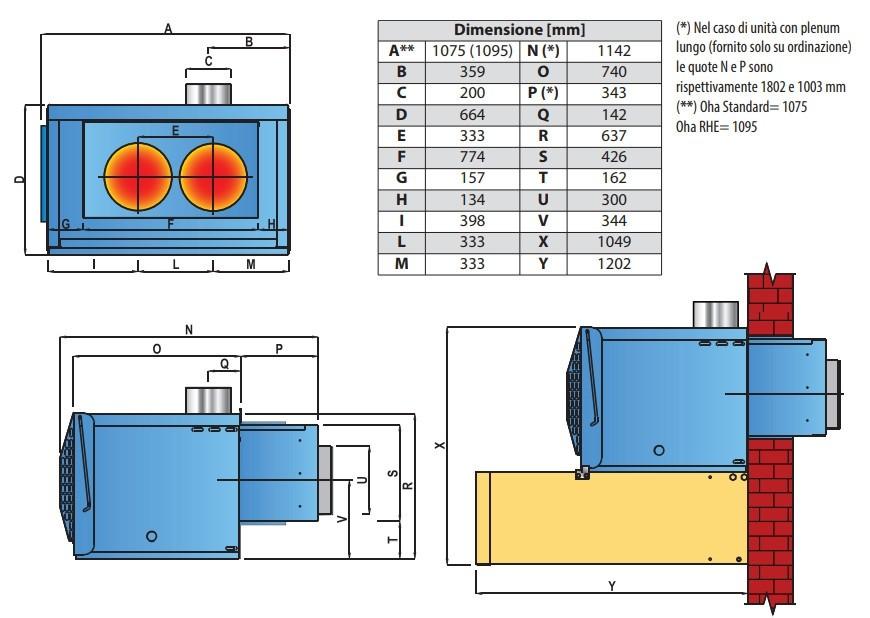 Systema riscaldamento a nastri radianti oha rhe 100 200 for Quanti kw per riscaldare 200 mq