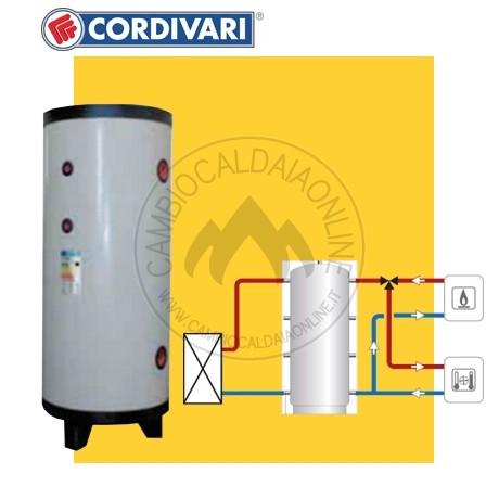 Cambiocaldaiaonline.it CORDIVARI Srl Cordivari/Storm Volano Termico caldo-freddo (Inerziale H= da 1006 a 2100 mm D= da 460 a 810 mm) Cod: 300116231050-39