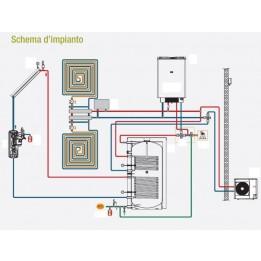 Cambiocaldaiaonline.it ACCORONI kit ibrido elettrico con pompa di calore + caldaia di backup + solare termico (Per abitazioni fino a 200mq) Cod: KITIBRIDOHUB-20