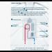 Cambiocaldaiaonline.it FONDERIE SIME Spa SIME Sistema Ibrido Compatto MURELLE REVOLUTION A++ (4.2 21.4kW Riscald.to + 4kW PdC + 11.2 lt/m acs) SENZA UNITA ESTERNA SOLO CALDO Cod: 8110290-013